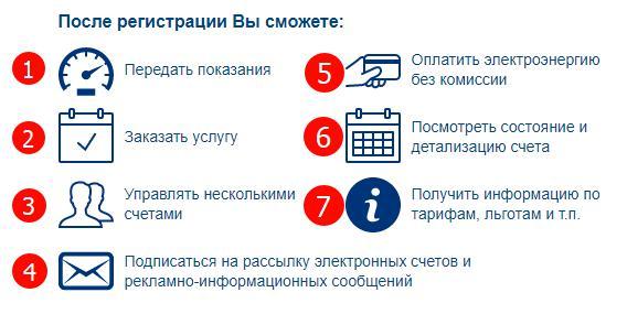 Что может делать клиент Мосэнергосбыта после регистрации в личном кабинете