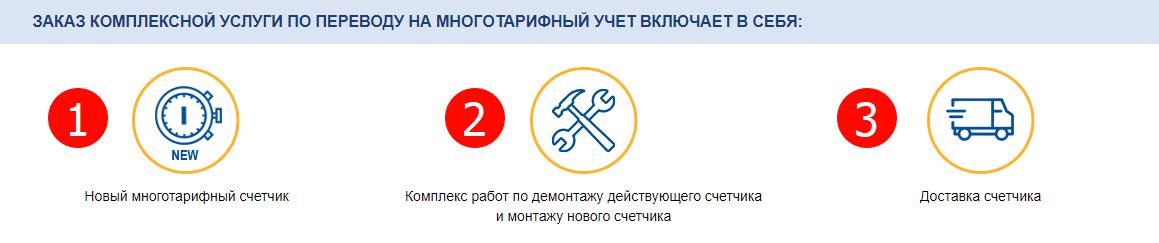 Как заказать услугу по установка нового многотарифного счетчика в личном кабинете Мосэнергосбыт