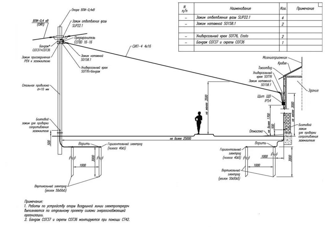 Образец проекта подключения электричества
