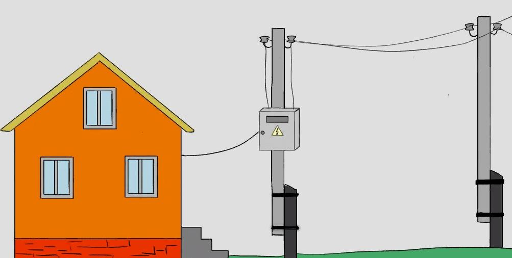 Подключение дома к сетям электроснабжения от Мосэнергосбыт