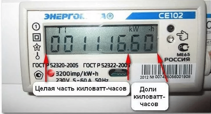 Снятие показаний со счетчика электронного типа